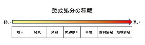 f:id:noomi22:20200810113350j:plain