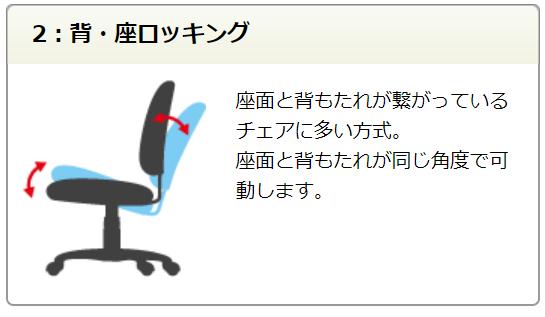 f:id:nootau:20200521232208p:plain