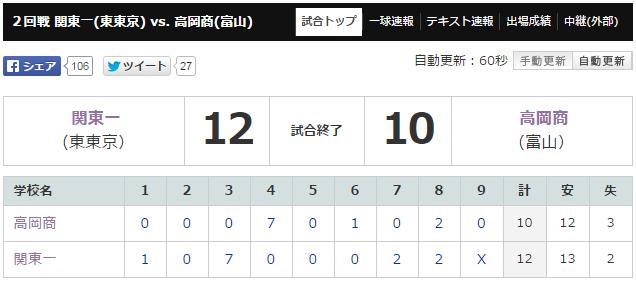 8-0からよくやりました。高商お疲れ様です。(2015.8.11)