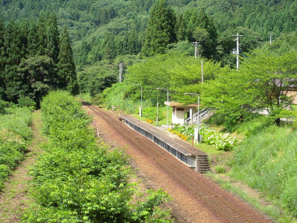 f:id:noramatsu:20170625221528j:plain