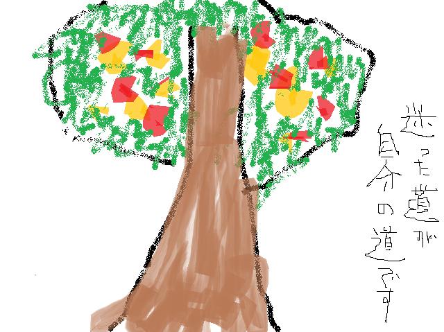 f:id:norasiro:20170530154721p:plain