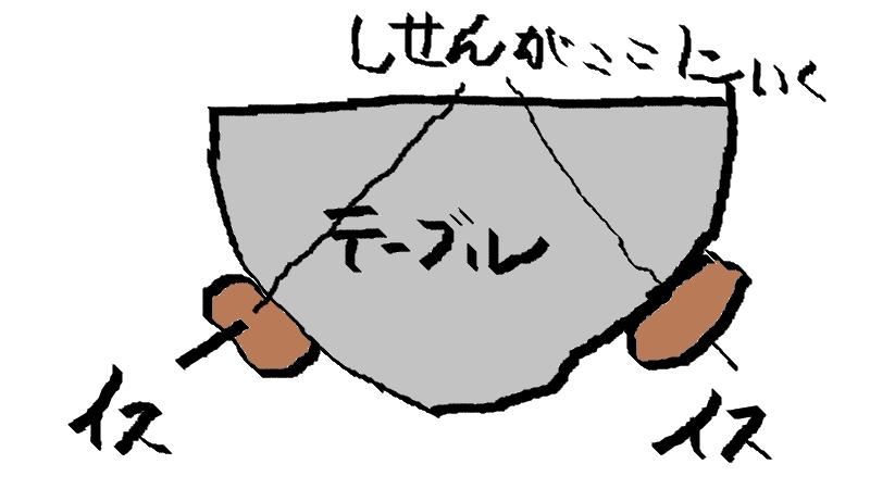 f:id:norasiro:20170828142707p:plain