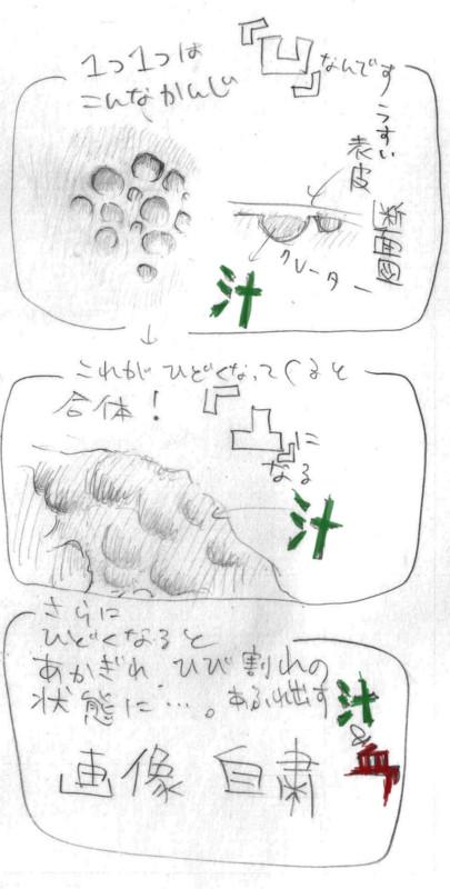 f:id:norayagi:20090727061552j:image