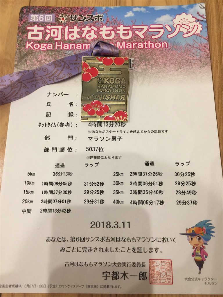 f:id:noreason-running-club:20180329191129j:image