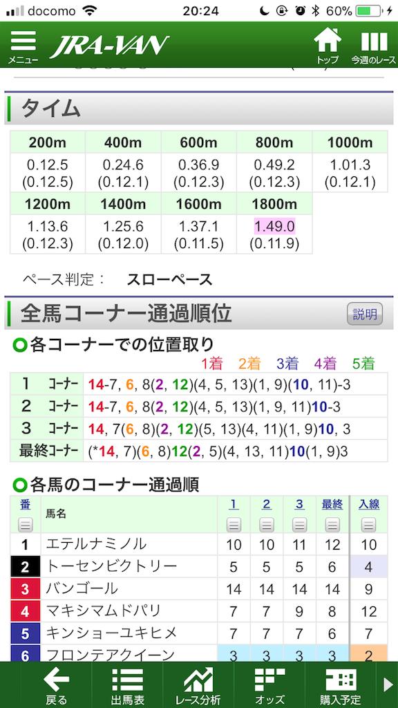 f:id:nori180115:20180310203108p:image