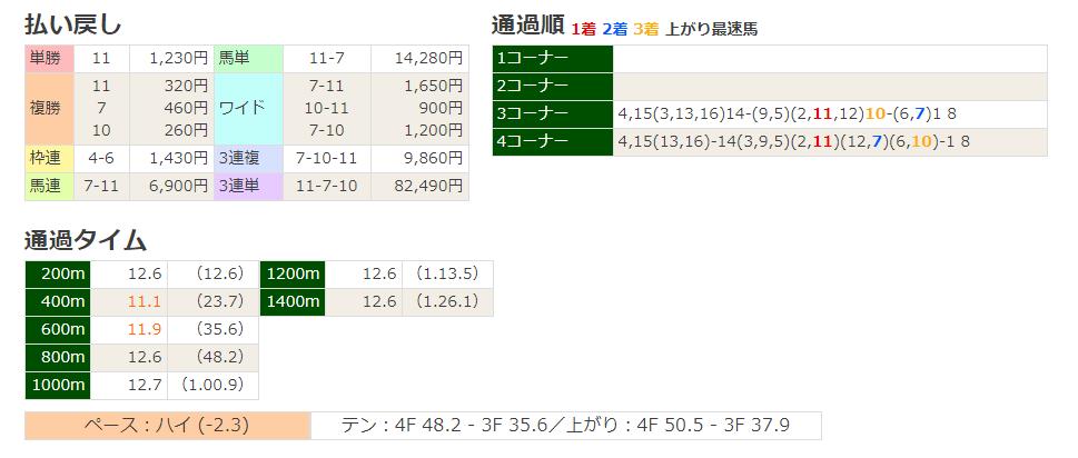 f:id:nori180115:20180603212214p:plain