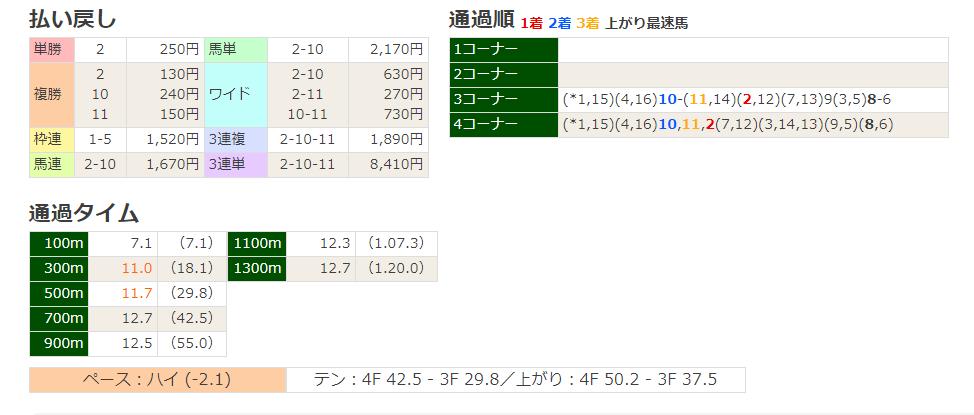 f:id:nori180115:20180603212908p:plain