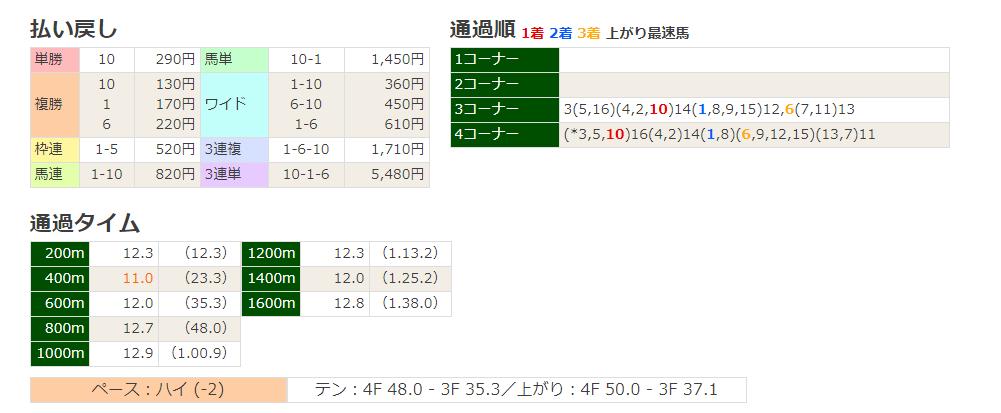 f:id:nori180115:20180603214400p:plain