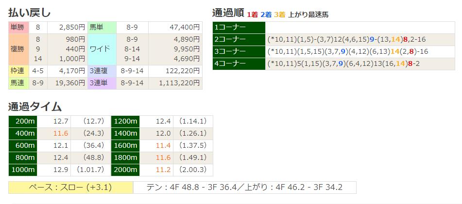 f:id:nori180115:20180603215706p:plain
