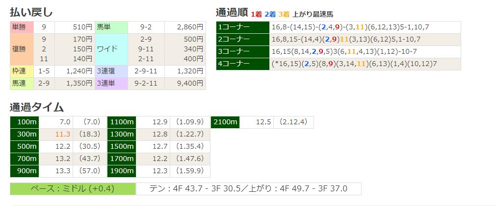 f:id:nori180115:20180603223102p:plain
