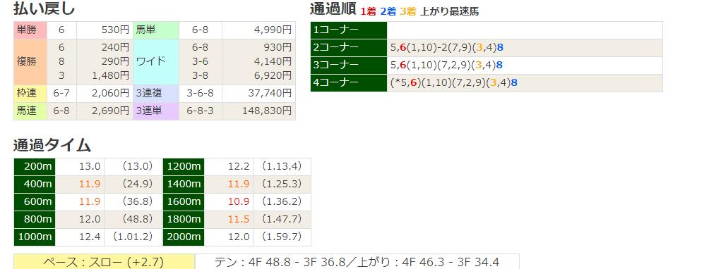 f:id:nori180115:20180603223849p:plain