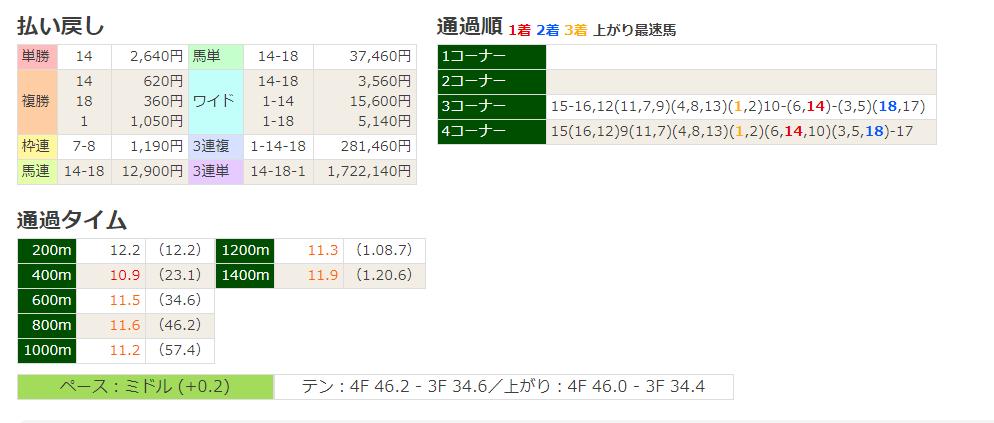 f:id:nori180115:20180603225525p:plain