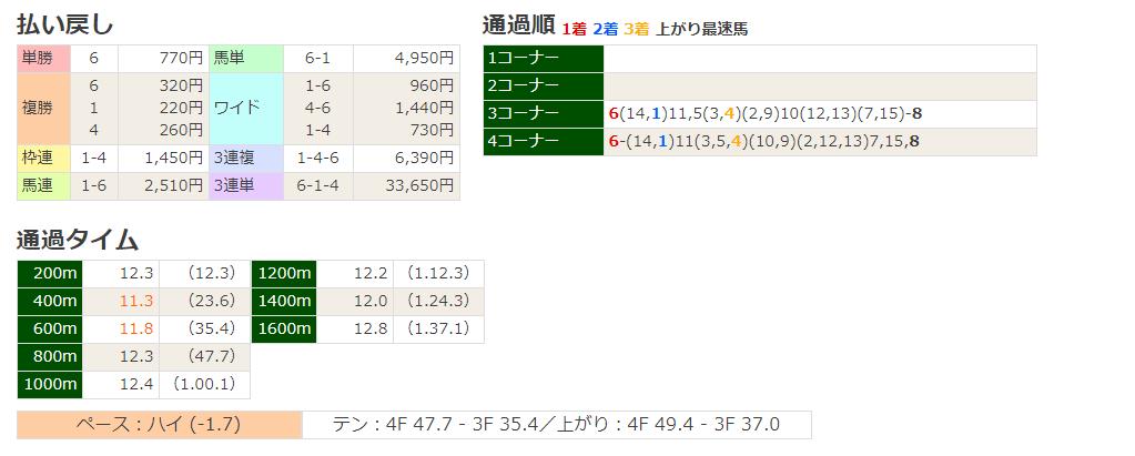 f:id:nori180115:20180604193559p:plain