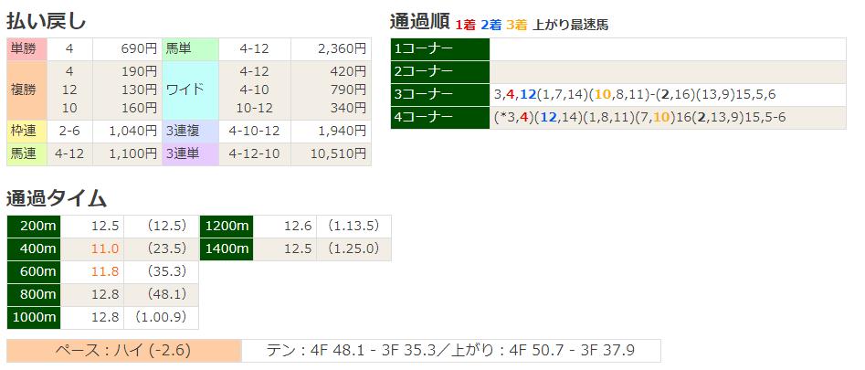 f:id:nori180115:20180604194105p:plain