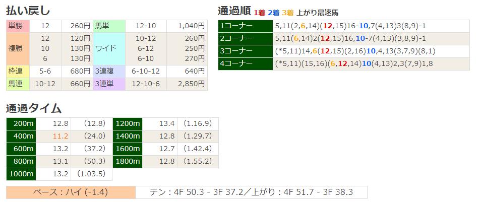 f:id:nori180115:20180604194706p:plain