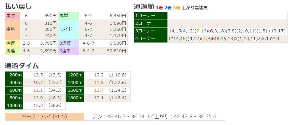 f:id:nori180115:20180604195333p:plain