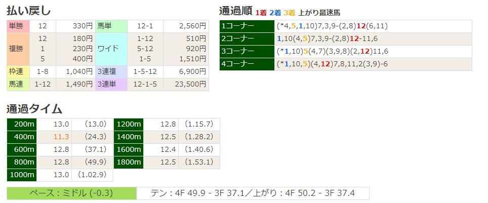 f:id:nori180115:20180604200508p:plain