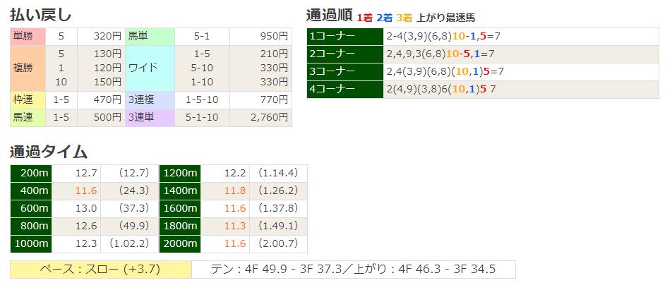 f:id:nori180115:20180605213948p:plain