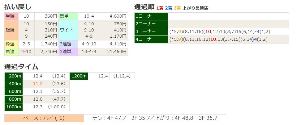 f:id:nori180115:20180605214244p:plain