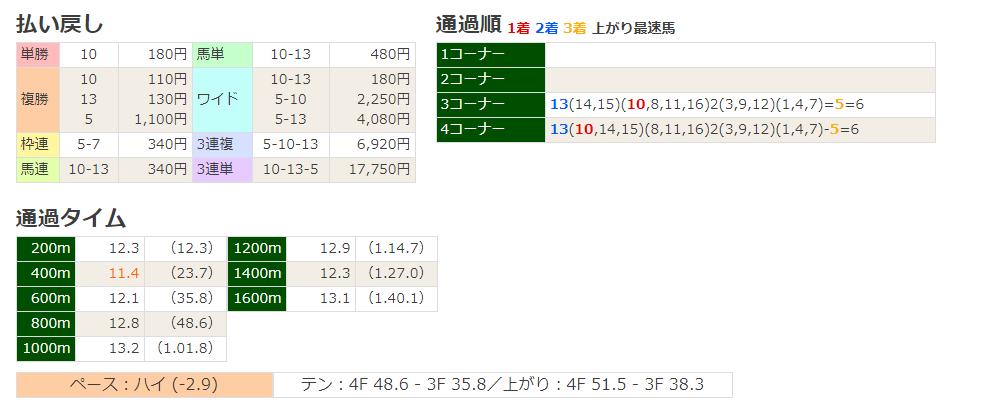 f:id:nori180115:20180610195412p:plain