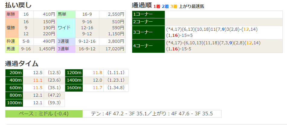 f:id:nori180115:20180610202006p:plain