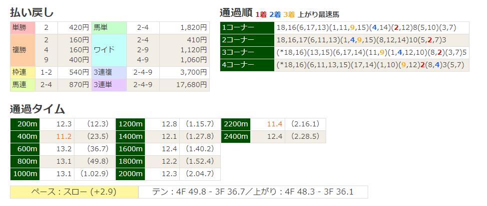 f:id:nori180115:20180610203429p:plain