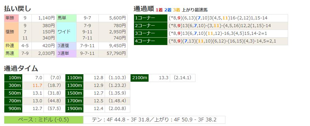 f:id:nori180115:20180613210553p:plain