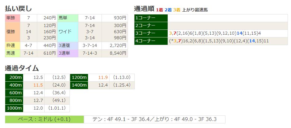 f:id:nori180115:20180613211135p:plain