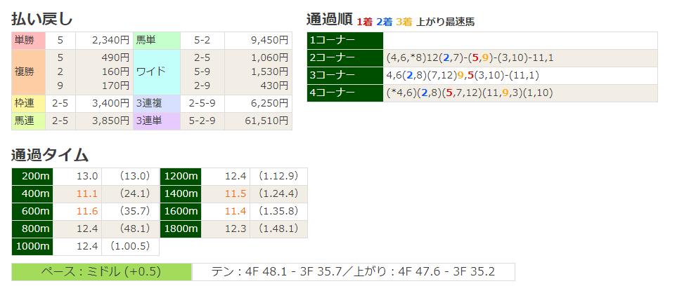 f:id:nori180115:20180613211736p:plain