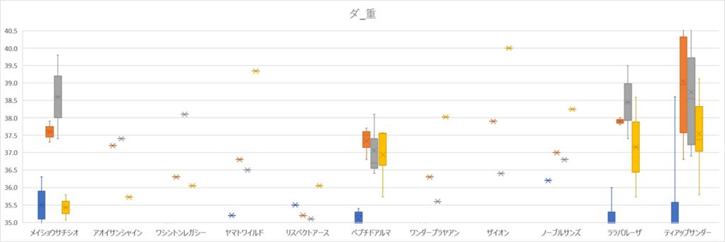 f:id:nori180115:20180624213748p:plain