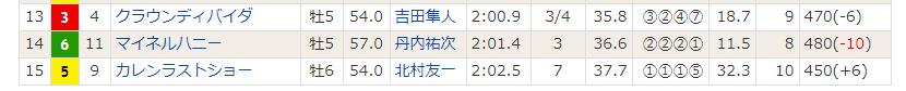 f:id:nori180115:20180716055114p:plain