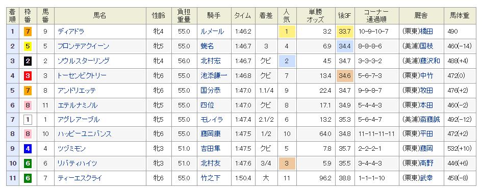 f:id:nori180115:20180730172233p:plain