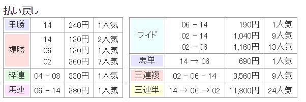 f:id:nori180115:20180805214632p:plain