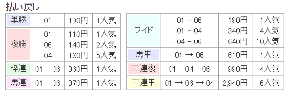 f:id:nori180115:20180805214745p:plain