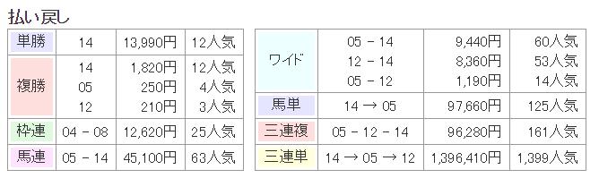 f:id:nori180115:20180805214823p:plain