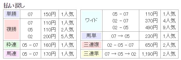 f:id:nori180115:20180805214909p:plain