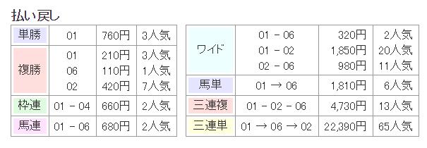 f:id:nori180115:20180805214930p:plain