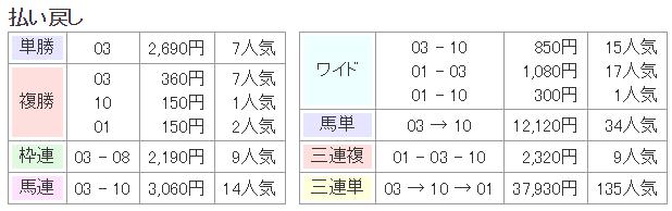 f:id:nori180115:20180805215001p:plain
