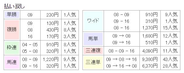 f:id:nori180115:20180805215020p:plain