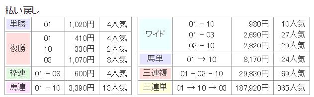 f:id:nori180115:20180805215045p:plain