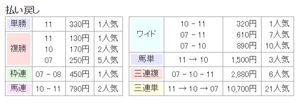 f:id:nori180115:20180805215111p:plain