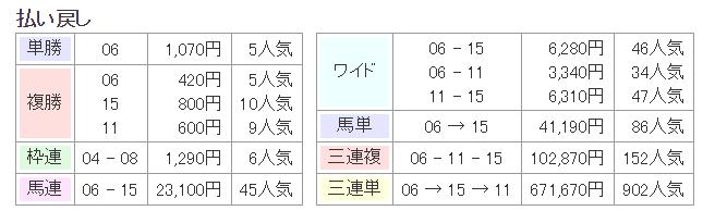 f:id:nori180115:20180805215137p:plain