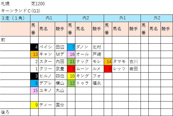 f:id:nori180115:20180825173559p:plain
