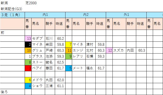 f:id:nori180115:20180902125049p:plain