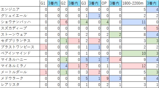 f:id:nori180115:20180902125245p:plain