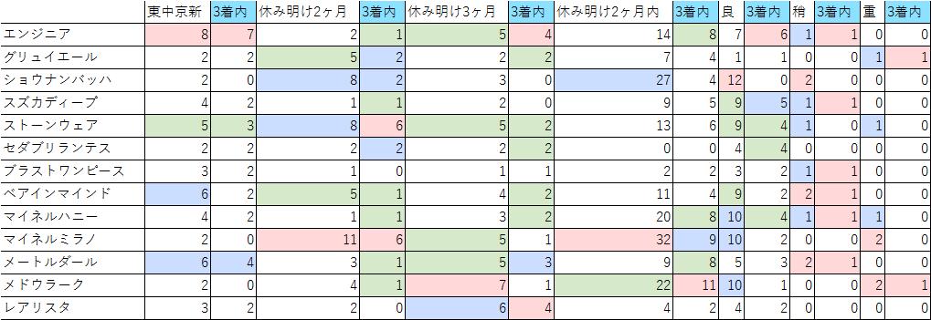 f:id:nori180115:20180902125318p:plain