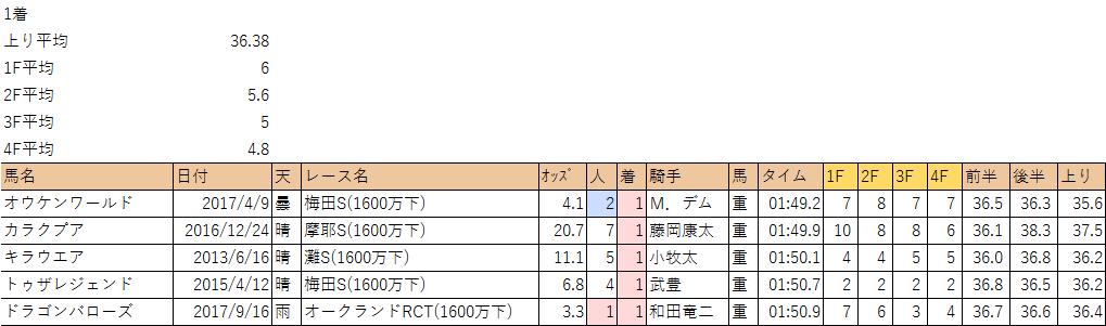 f:id:nori180115:20180915124831p:plain
