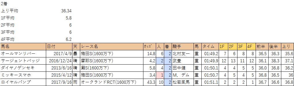 f:id:nori180115:20180915124857p:plain