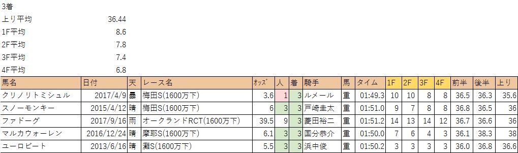 f:id:nori180115:20180915124952p:plain