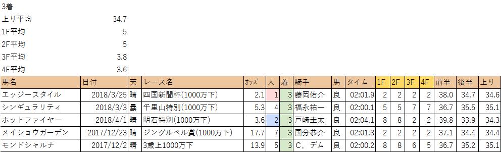 f:id:nori180115:20180915215931p:plain